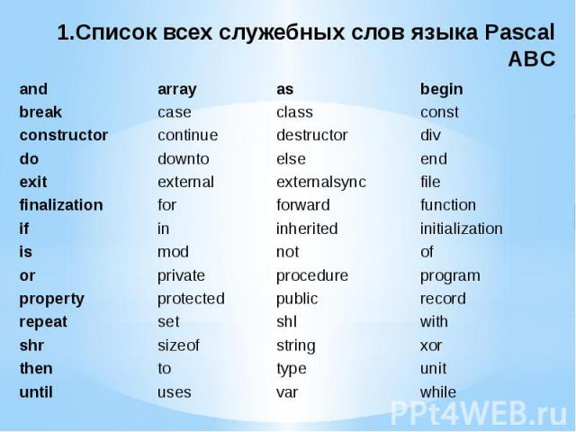 каким служебным словом фиксируется в системе pascal abc содержащего список меток