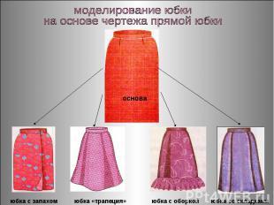 Презентация 6 класс юбка
