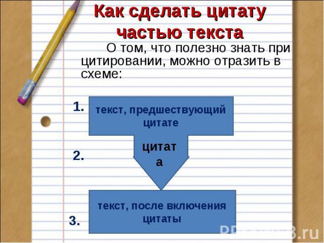 Как сделать цитата