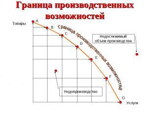 Картинки по запросу Граница производственных возможностей