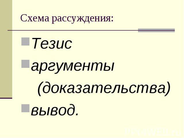 Схема рассуждения: Тезис