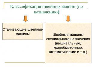 Классификация швейных машин (по назначению) Стачивающие швейныемашиныШвейные маш