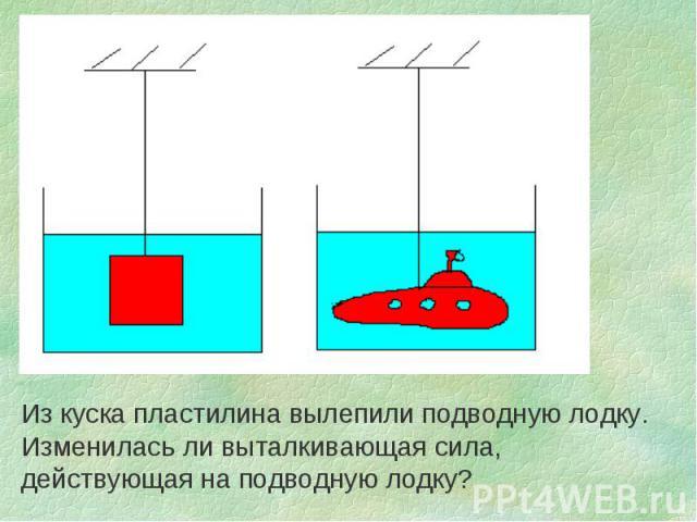 изменятся ли осадка лодки и действующая на нее архимедова сила когда