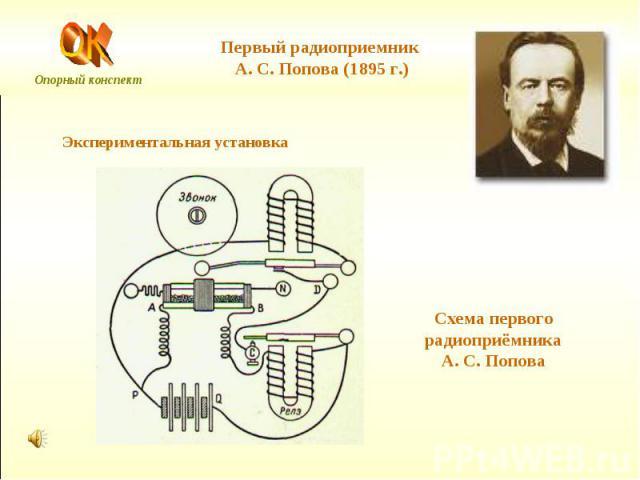 Первый радиоприемник А. С.
