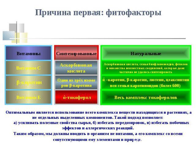 презентация здоровье и здоровый образ жизни