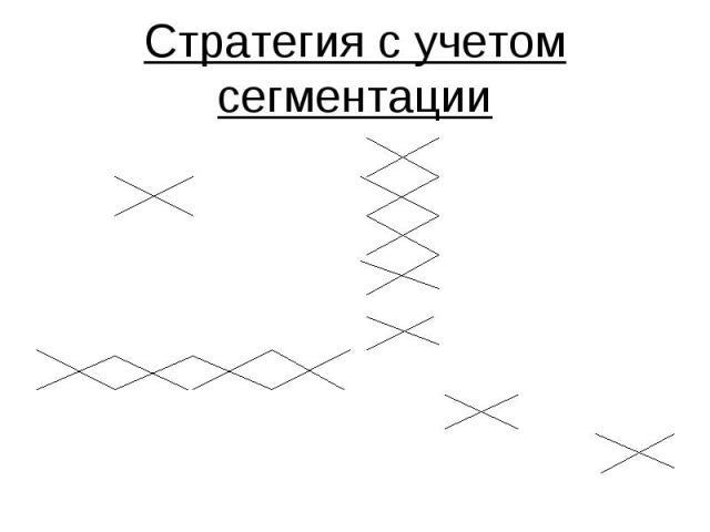 Стратегия с учетомсегментации