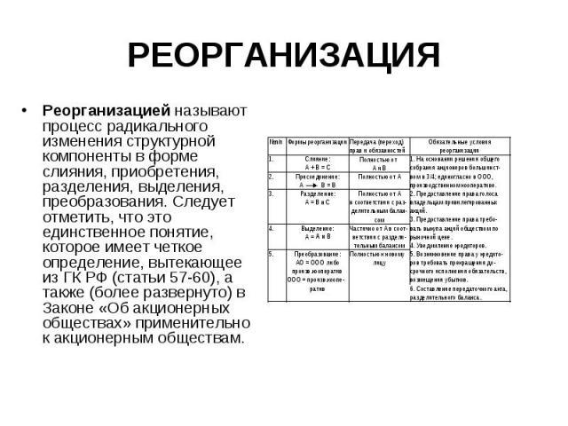 РЕОРГАНИЗАЦИЯ Реорганизацией