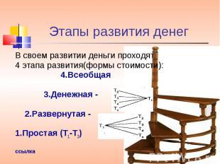 Этапы развития денег В своем развитии деньги проходят 4 этапа развития(формы сто