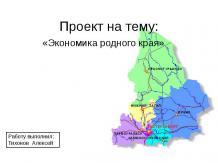 Экономика родного края. Свердловская область