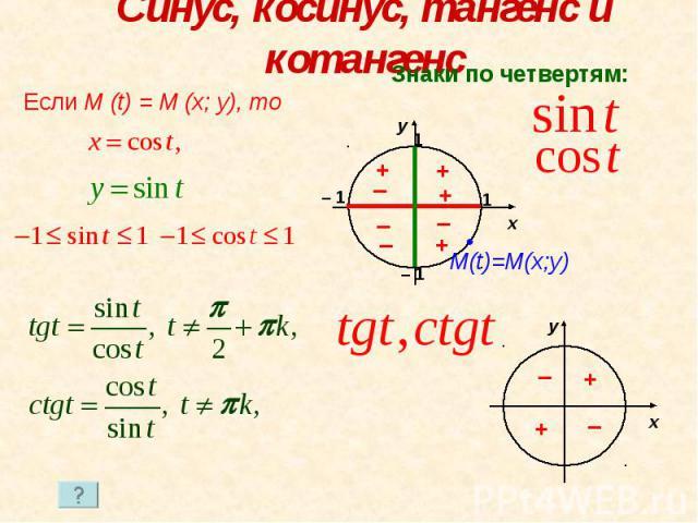 Формула выражения косинуса в синус - Что такое синус и косинус? Что такое тангенс и котангенс?