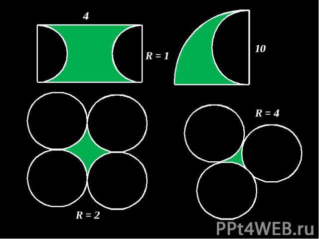 Как находится площадь круга
