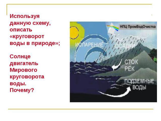 Используя данную схему, описать «круговорот воды в природе»; Солнце двигатель Мирового круговорота воды. Почему?