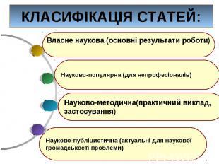 КЛАСИФІКАЦІЯ СТАТЕЙ:
