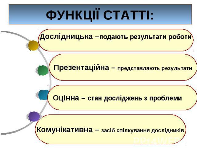 ФУНКЦІЇ СТАТТІ: