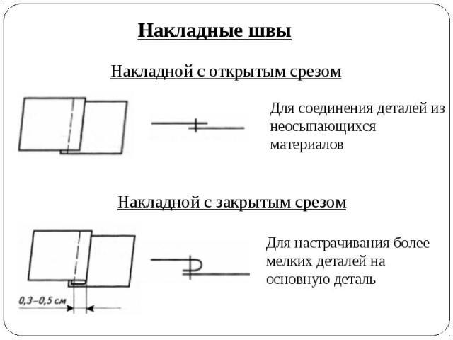 Накладные швы Накладной с открытым срезом Для соединения деталей из неосыпающихся материалов Накладной с закрытым срезом Для настрачивания более мелких деталей на основную деталь
