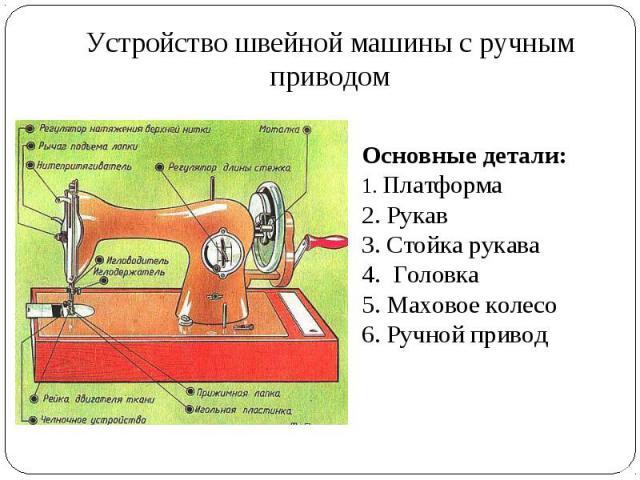 Устройство швейной машины с ручным приводом Основные детали: 1. Платформа 2. Рукав 3. Стойка рукава 4. Головка 5. Маховое колесо 6. Ручной привод