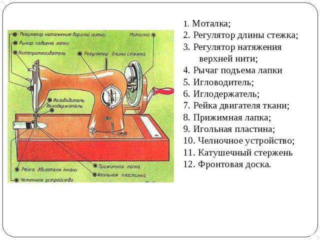 1. Моталка; 2. Регулятор длины стежка; 3. Регулятор натяжения верхней нити; 4. Рычаг подъема лапки 5. Игловодитель; 6. Иглодержатель; 7. Рейка двигателя ткани; 8. Прижимная лапка; 9. Игольная пластина; 10. Челночное устройство; 11. Катушечный стерже…