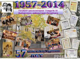 ГБС(К)ОУ школа-интернат II вида № 33 Выборгского района Санкт-Петербурга