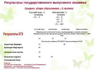 Результаты государственного выпускного экзамена Среднее общее образование – 6 че