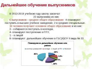 В 2013-2014 учебном году школу закончат 22 выпускника из них: 6 выпускников - ср