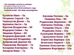 Куликов Иван – 5а Петренко Сергей – 5а Черноусов Денис – 5а Щепкина Настя – 5а Ф