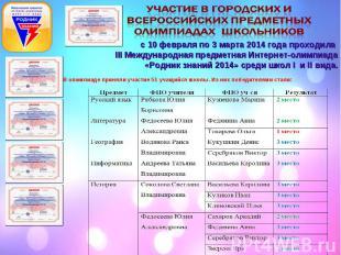 с 10 февраля по 3 марта 2014 года проходила III Международная предметная Интерне
