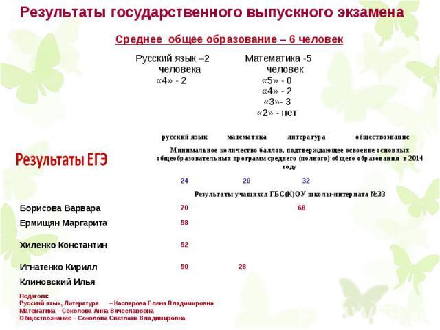 Результаты государственного выпускного экзамена Среднее общее образование – 6 человек