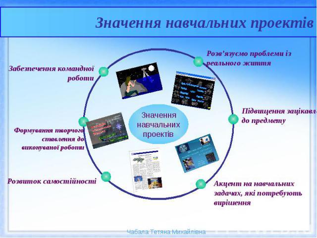 Значення навчальних проектів