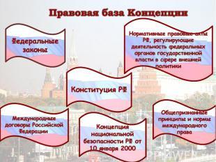 основные договоры рф международные