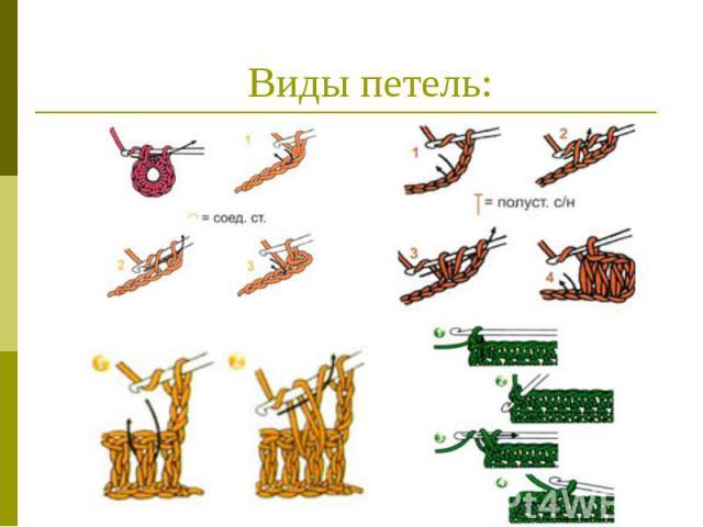 Виды петель при вязание 191
