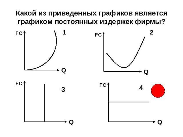 что является графиком: