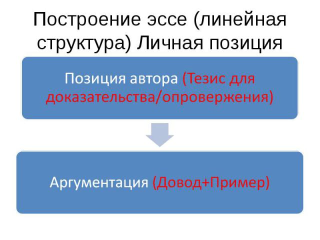 (Тезис для доказательства/
