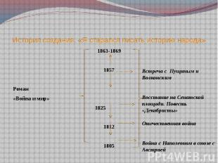 История создания. «Я старался писать историю народа» 1863-1869 1857 Роман «Война