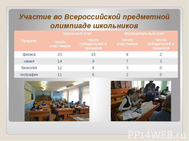 Участие во Всероссийской предметной олимпиаде школьников