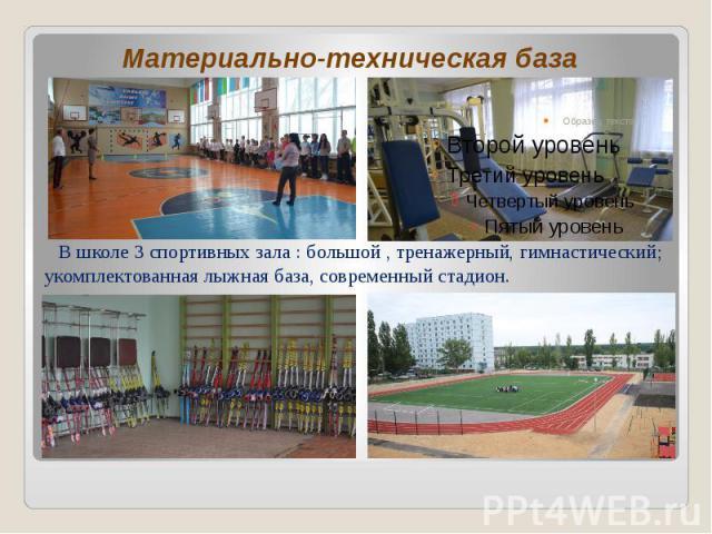 В школе 3 спортивных зала : большой , тренажерный, гимнастический; укомплектованная лыжная база, современный стадион.
