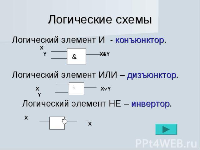 Логические схемы Логический