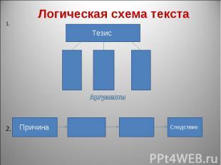 логическая схема по сднф