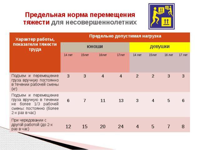 Ответыmail ru интересные факты из жизни лермонтова