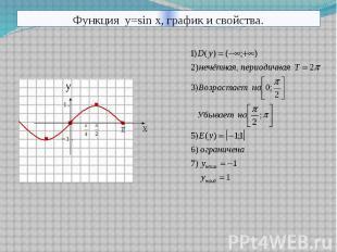 Презентацию на тему функции и их характеристики