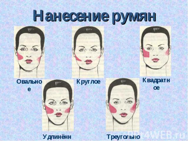 Правильный макияж на овальное лицо с