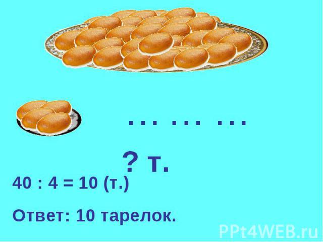 Презентация Сравнение Десятичных Дробей