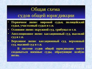 Общая схема судов общей юрисдикции Первичное звено: мировой судья, полицейский с