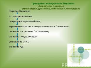Препараты миотропного действия. Активаторы К-каналов (миноксидил, диазоксид, ник