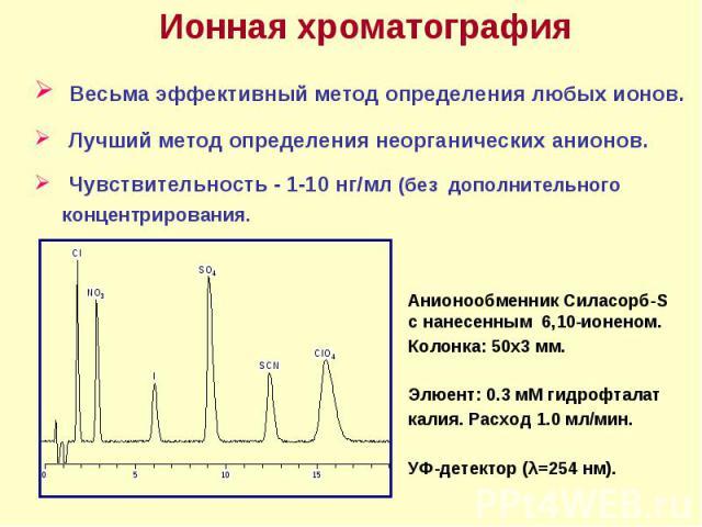 Ионная хроматография Весьма