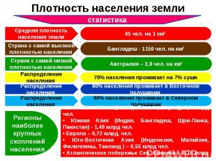 Плотность населения земли статистика