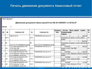 Взыскание Подотчетных Средств С Сотрудников — Правовед.ru