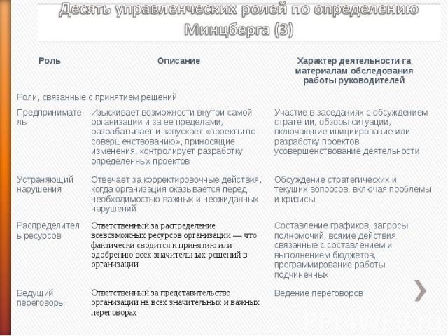 По характеру и формам организации деятельности выделяют следующие