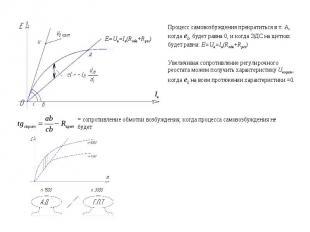 E=Uв=Iв(Rобв+Rрег) Iв Процесс самовозбуждения прекратиться в т. А, когда еL, буд