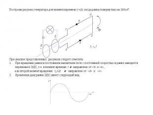 При анализе представленных рисунков следует отметить: При вращении рамки в посто