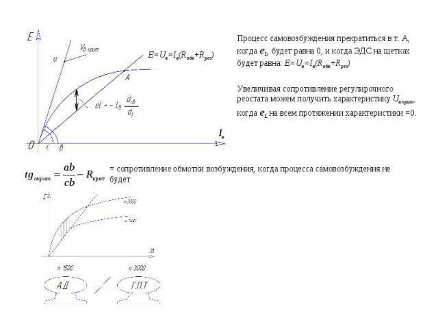 E=Uв=Iв(Rобв+Rрег) Iв Процесс самовозбуждения прекратиться в т. А, когда еL, будет равна 0, и когда ЭДС на щетках будет равна: E=Uв=Iв(Rобв+Rрег) Увеличивая сопротивление регулирочного реостата можем получить характеристику Uв крит, когда еL на всем…